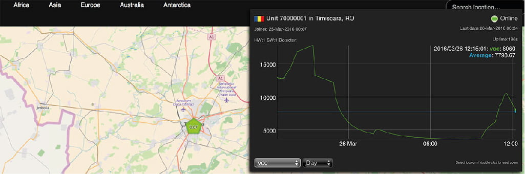 LoRaWAN™_LoRa environmental monitor for air pollution - software