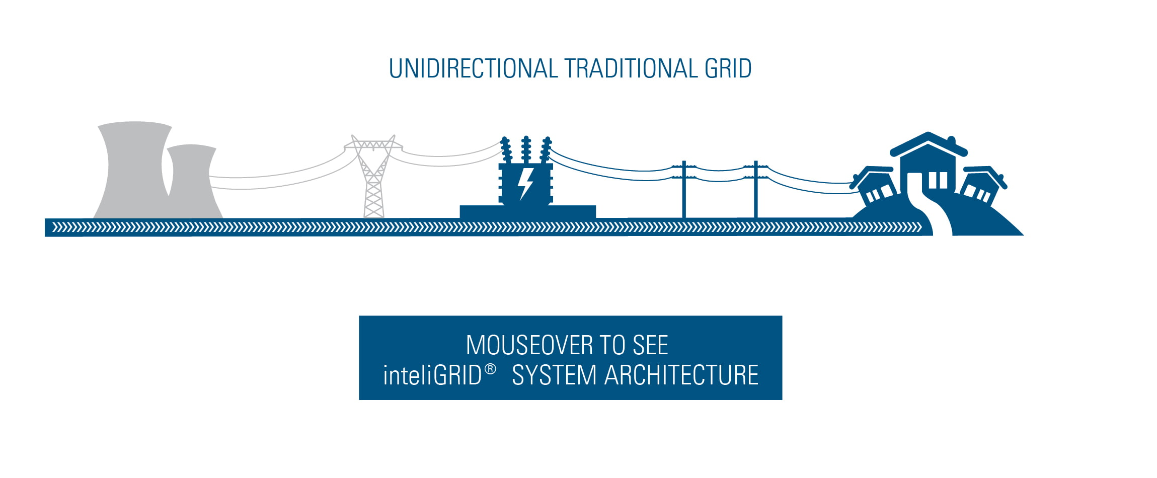 UNIDIRECTIONAL TRADITIONAL GRID-01